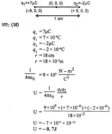 RBSE Solutions for Class 12 Physics Chapter 3 विद्युत विभव 87