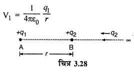 RBSE Solutions for Class 12 Physics Chapter 3 विद्युत विभव 92