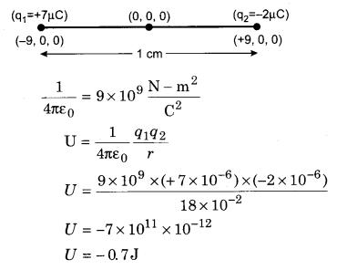 RBSE Solutions for Class 12 Physics Chapter 3 Electric Potential 82