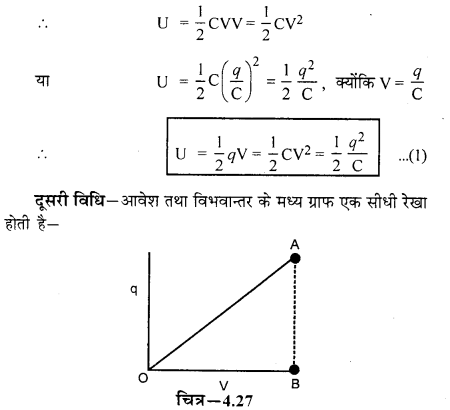 RBSE Solutions for Class 12 Physics Chapter 4 विद्युत धारिता 23