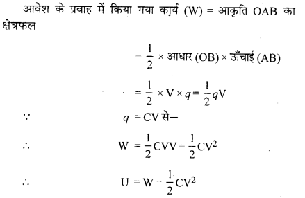 RBSE Solutions for Class 12 Physics Chapter 4 विद्युत धारिता 24