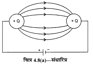 RBSE Solutions for Class 12 Physics Chapter 4 विद्युत धारिता 30