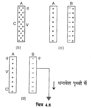 RBSE Solutions for Class 12 Physics Chapter 4 विद्युत धारिता 34
