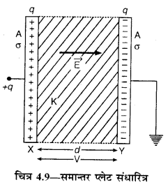 RBSE Solutions for Class 12 Physics Chapter 4 विद्युत धारिता 36