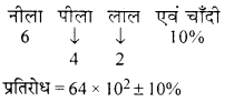 RBSE Solutions for Class 12 Physics Chapter 5 विद्युत धारा 8