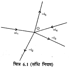 RBSE Solutions for Class 12 Physics Chapter 6 विद्युत परिपथ 10