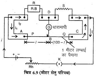 RBSE Solutions for Class 12 Physics Chapter 6 विद्युत परिपथ 11
