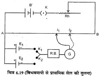 RBSE Solutions for Class 12 Physics Chapter 6 विद्युत परिपथ 21