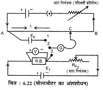 RBSE Solutions for Class 12 Physics Chapter 6 विद्युत परिपथ 23