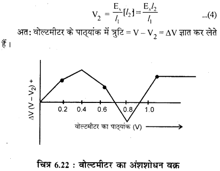 RBSE Solutions for Class 12 Physics Chapter 6 विद्युत परिपथ 24