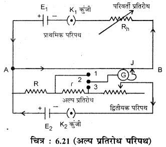 RBSE Solutions for Class 12 Physics Chapter 6 विद्युत परिपथ 25