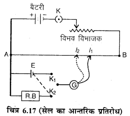 RBSE Solutions for Class 12 Physics Chapter 6 विद्युत परिपथ 27