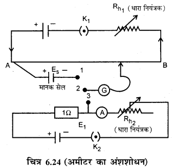 RBSE Solutions for Class 12 Physics Chapter 6 विद्युत परिपथ 33