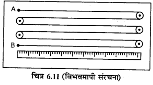 RBSE Solutions for Class 12 Physics Chapter 6 विद्युत परिपथ 35