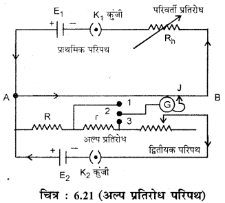 RBSE Solutions for Class 12 Physics Chapter 6 विद्युत परिपथ 36