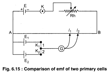 RBSE Solutions for Class 12 Physics Chapter 6 Electric Circuit 28