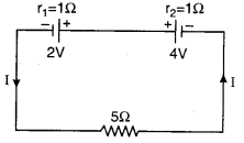 RBSE Solutions for Class 12 Physics Chapter 6 Electric Circuit 5
