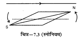 RBSE Solutions for Class 12 Physics Chapter 7 विद्युत धारा के चुम्बकीय प्रभाव 10