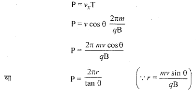 RBSE Solutions for Class 12 Physics Chapter 7 विद्युत धारा के चुम्बकीय प्रभाव 15