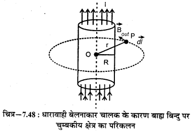 RBSE Solutions for Class 12 Physics Chapter 7 विद्युत धारा के चुम्बकीय प्रभाव 22