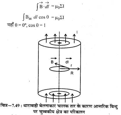 RBSE Solutions for Class 12 Physics Chapter 7 विद्युत धारा के चुम्बकीय प्रभाव 24