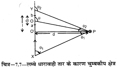 RBSE Solutions for Class 12 Physics Chapter 7 विद्युत धारा के चुम्बकीय प्रभाव 37