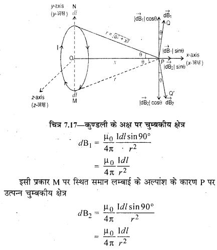 RBSE Solutions for Class 12 Physics Chapter 7 विद्युत धारा के चुम्बकीय प्रभाव 41