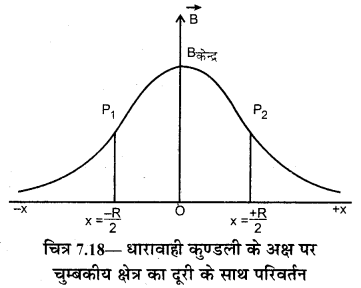 RBSE Solutions for Class 12 Physics Chapter 7 विद्युत धारा के चुम्बकीय प्रभाव 46