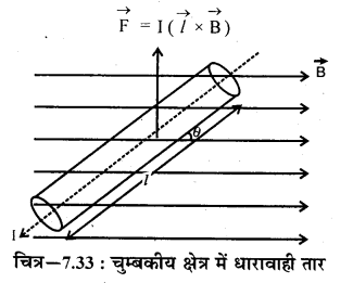 RBSE Solutions for Class 12 Physics Chapter 7 विद्युत धारा के चुम्बकीय प्रभाव 53