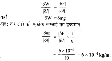 RBSE Solutions for Class 12 Physics Chapter 7 विद्युत धारा के चुम्बकीय प्रभाव 73
