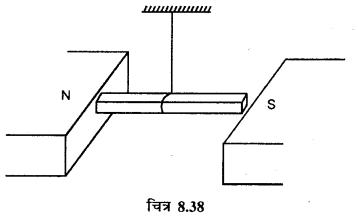 RBSE Solutions for Class 12 Physics Chapter 8 चुम्बकत्व एवं चुम्बकीय पदार्थों के गुण 26