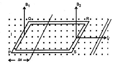 RBSE Solutions for Class 12 Physics Chapter 9 विद्युत चुम्बकीय प्रेरण Short Q 14