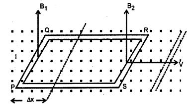 RBSE Solutions for Class 12 Physics Chapter 9 विद्युत चुम्बकीय प्रेरण lon Q 2