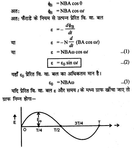 RBSE Solutions for Class 12 Physics Chapter 9 विद्युत चुम्बकीय प्रेरण long Q 3.2