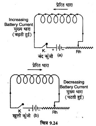 RBSE Solutions for Class 12 Physics Chapter 9 विद्युत चुम्बकीय प्रेरण long Q 4
