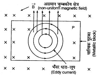 RBSE Solutions for Class 12 Physics Chapter 9 विद्युत चुम्बकीय प्रेरण long Q 5