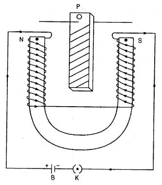 RBSE Solutions for Class 12 Physics Chapter 9 विद्युत चुम्बकीय प्रेरण long Q 5.1
