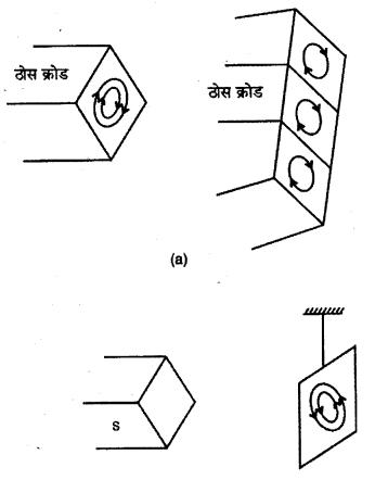 RBSE Solutions for Class 12 Physics Chapter 9 विद्युत चुम्बकीय प्रेरण long Q 5.2.2