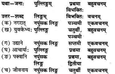 RBSE Solutions for Class 7 Sanskrit रञ्जिनी Chapter 11 उद्यानविहारः 2