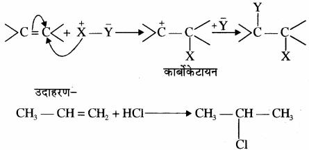 RBSE Solutions for Class 11 Chemistry Chapter 12 कार्बनिक रसायन: कुछ मूल सिद्धान्त और तकनीकें img 12