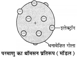 RBSE Solutions for Class 11 Chemistry Chapter 2 परमाणु संरचना img 42