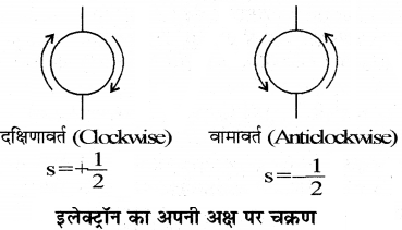 RBSE Solutions for Class 11 Chemistry Chapter 2 परमाणु संरचना img 56