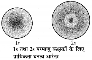 RBSE Solutions for Class 11 Chemistry Chapter 2 परमाणु संरचना img 59