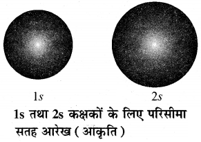 RBSE Solutions for Class 11 Chemistry Chapter 2 परमाणु संरचना img 60
