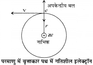 RBSE Solutions for Class 11 Chemistry Chapter 2 परमाणु संरचना img 13