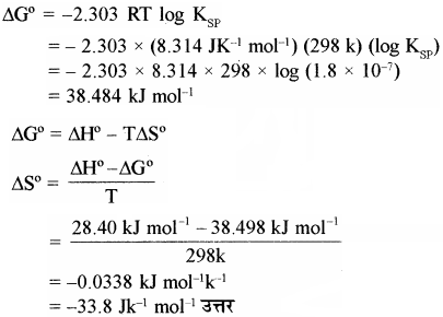 RBSE Solutions for Class 11 Chemistry Chapter 6 ऊष्मागतिकी img 17