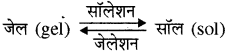 RBSE Solutions for Class 11 Biology Chapter 8 जीवद्रव्य img-1