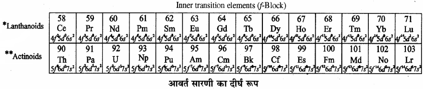 RBSE Solutions for Class 11 Chemistry Chapter 3 आवर्त सारणी img 3