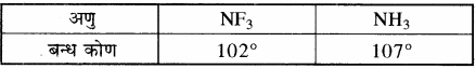 RBSE Solutions for Class 11 Chemistry Chapter 3 आवर्त सारणी img 28