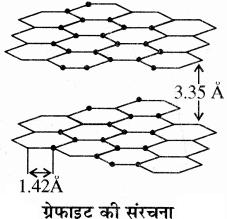 RBSE Solutions for Class 11 Chemistry Chapter 4 रासायनिक आबंधन तथा आण्विक संरचना img 32
